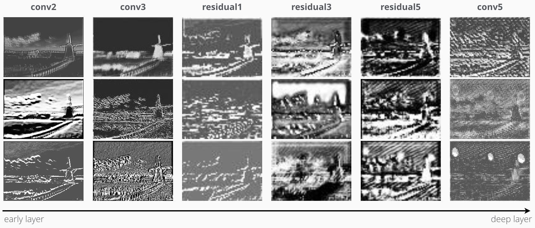 hidden-layer-visualization
