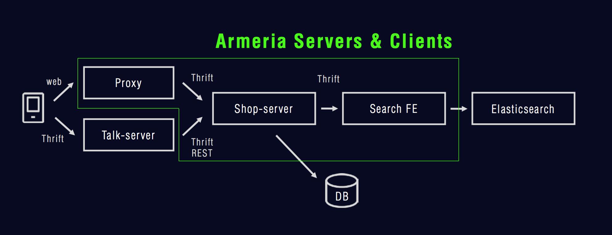 armeria_image