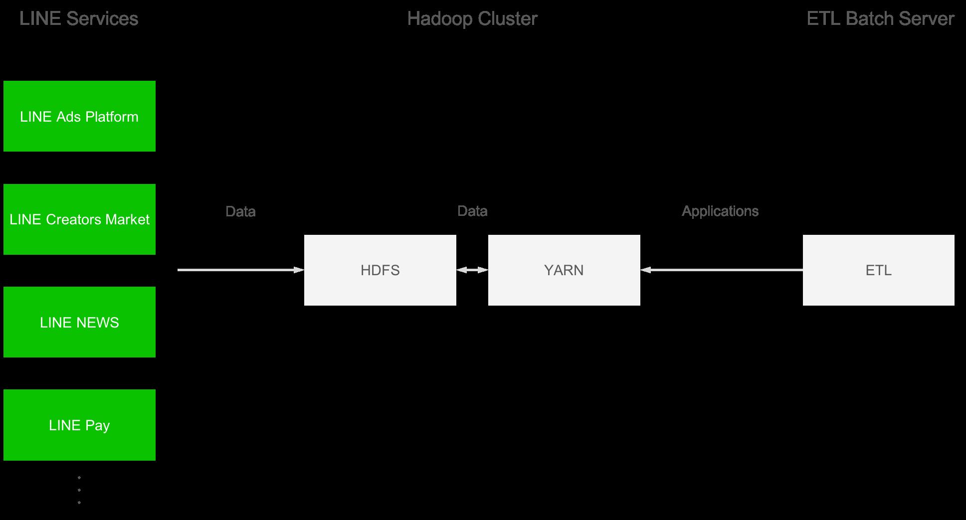 Troubleshooting Data Engineering Software - LINE ENGINEERING