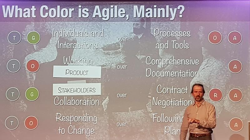 Agile Presentation