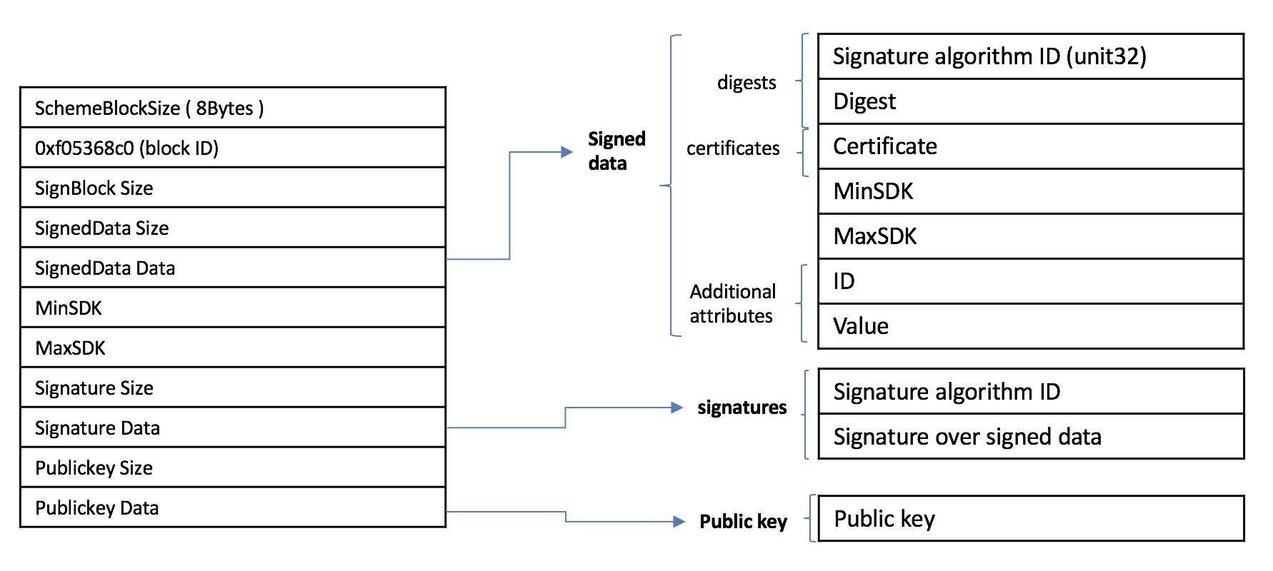documents to go 3.0 apk
